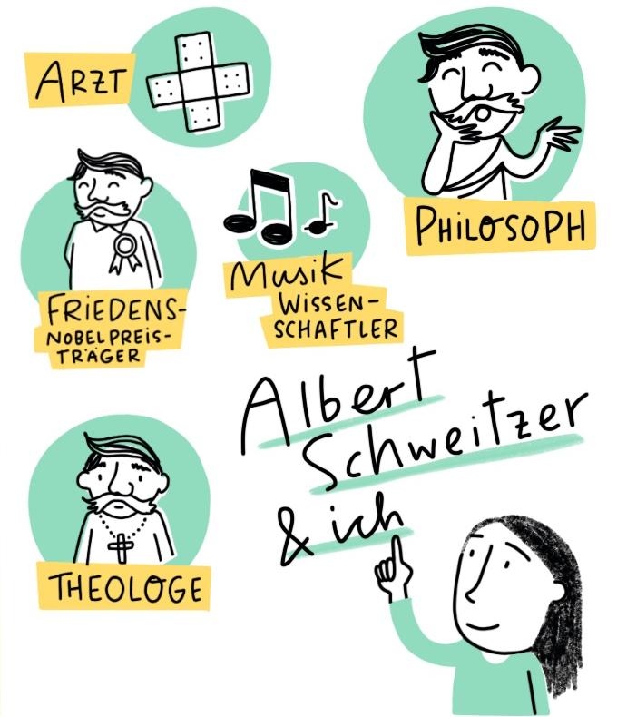 Albert Schweitzer und ich